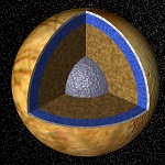 Строение спутника Юпитера Европа