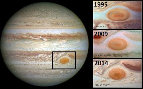 Большое красное пятно на Юпитере - уменьшается