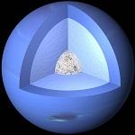Состав Нептуна